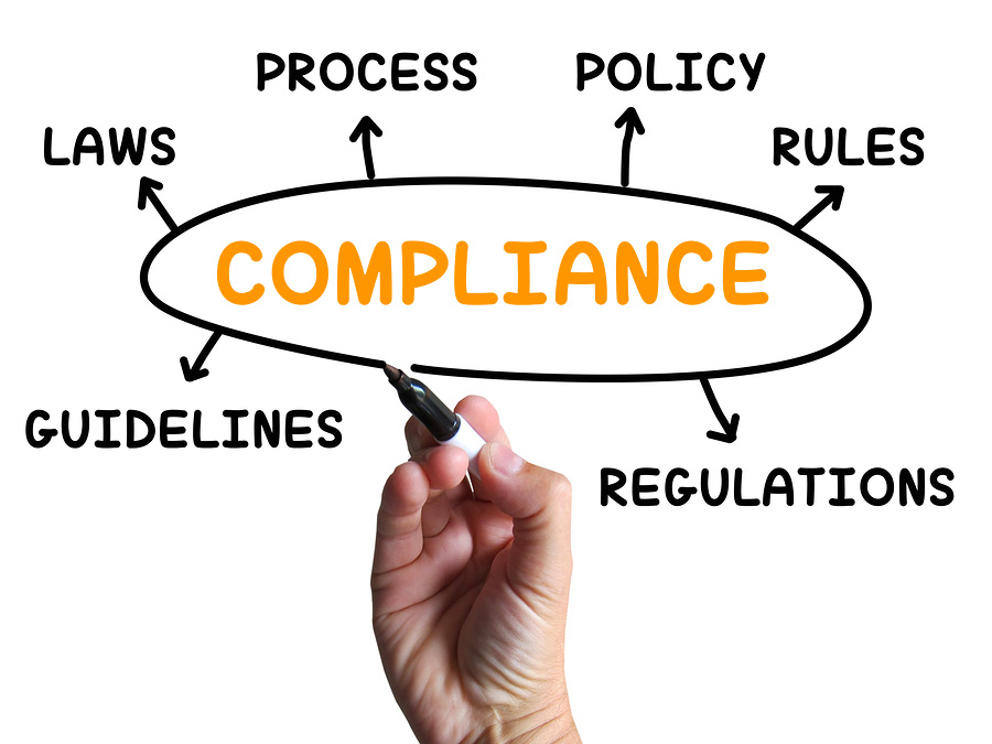 Compliance combines laws, process, policy, rules, regulations and guidelines.
